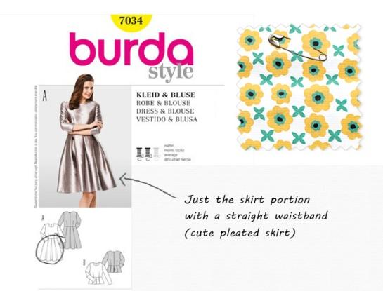 projectplan-burda7034-ed