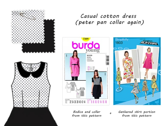 projectplan-burda7309andsimplicity1803